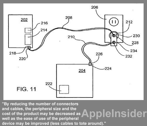 苹果新专利 通用Mac&iPhone电源适配器